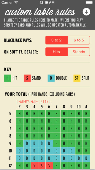Blackjack Strategy - 316950