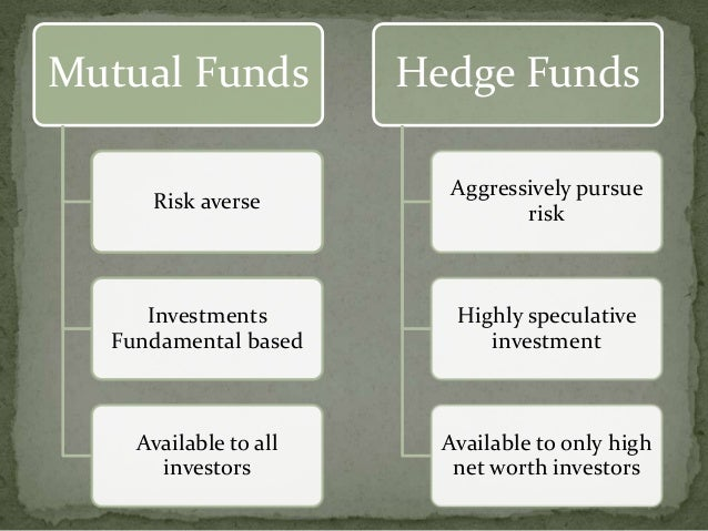 Hedging Example - 651046