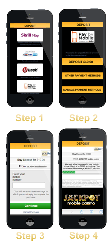 Mobile Payment Options - 470638