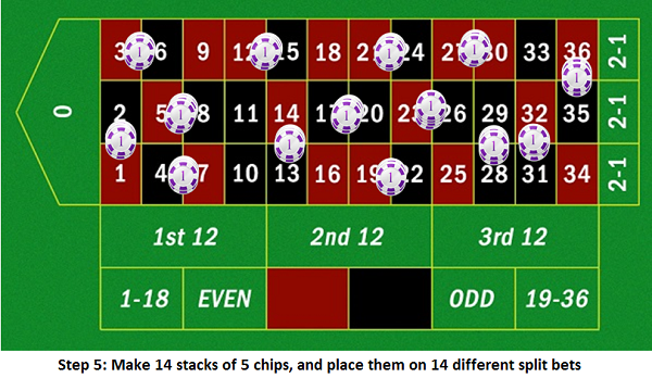 Roulette Strategy to - 748709