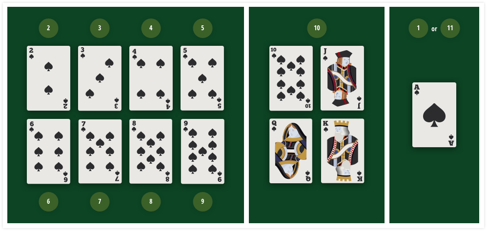 Blackjack Card - 413689