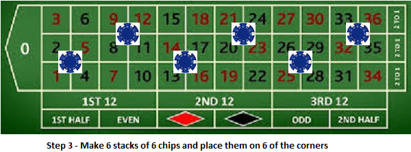 Roulette Strategy to - 316942